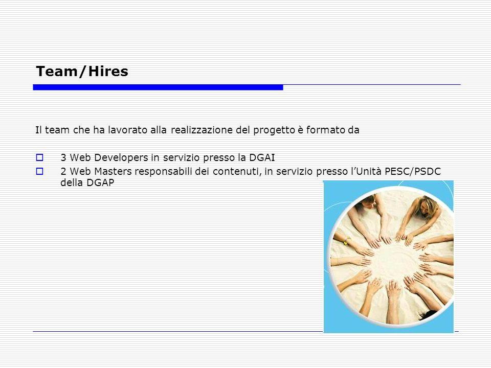 Team/Hires Il team che ha lavorato alla realizzazione del progetto è formato da 3 Web Developers in servizio presso la DGAI 2 Web Masters responsabili