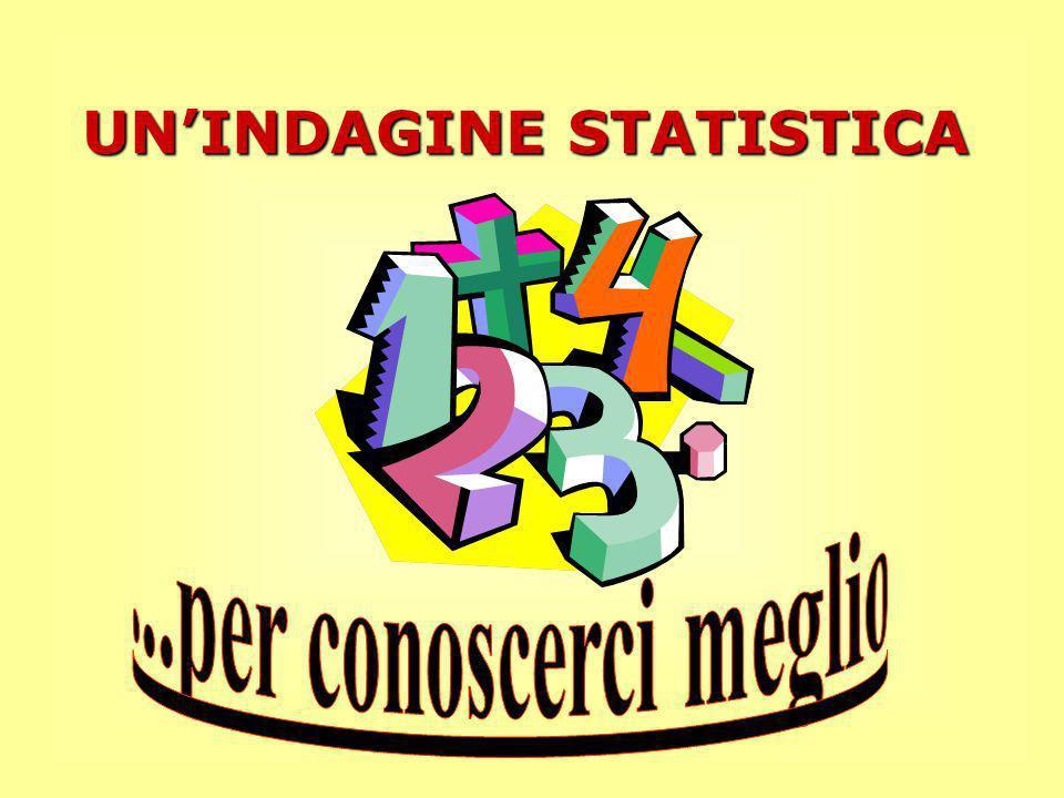 UNINDAGINE STATISTICA