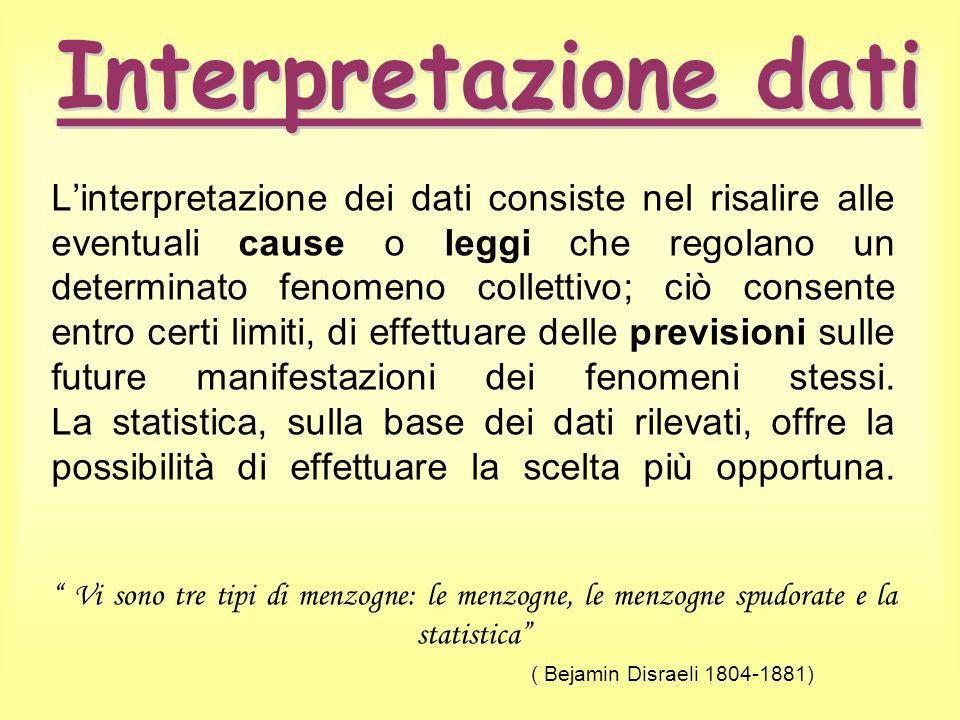 Linterpretazione dei dati consiste nel risalire alle eventuali cause o leggi che regolano un determinato fenomeno collettivo; ciò consente entro certi