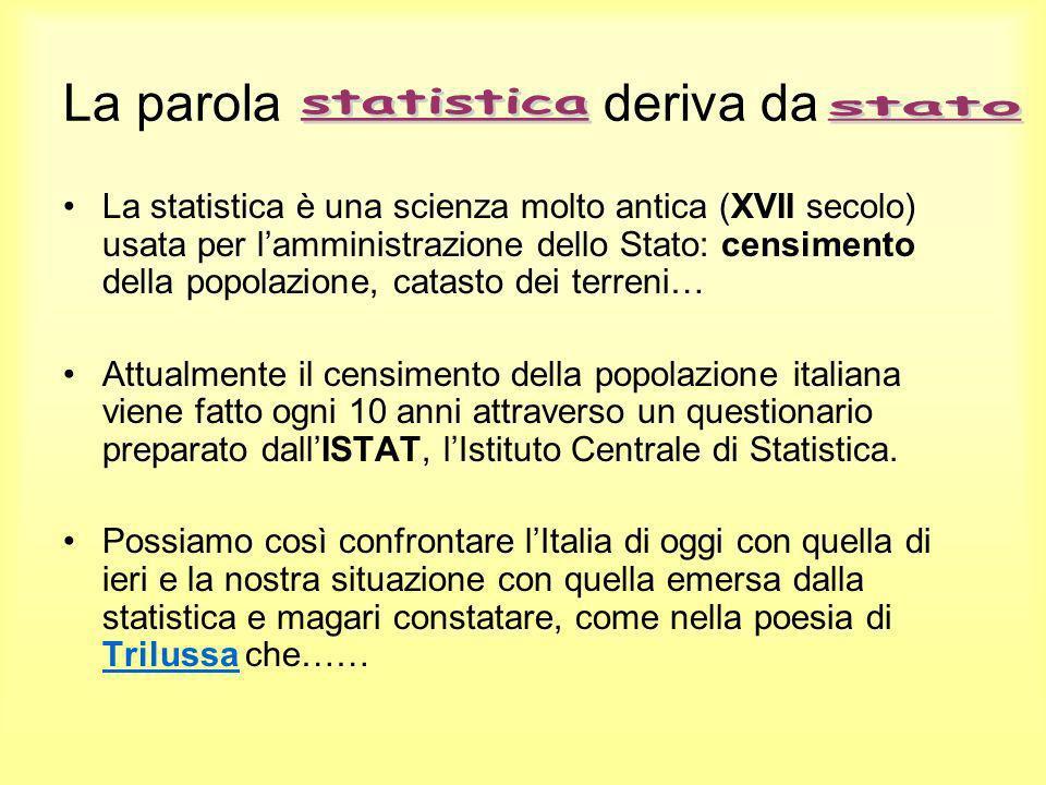 La parola deriva da La statistica è una scienza molto antica (XVII secolo) usata per lamministrazione dello Stato: censimento della popolazione, catas