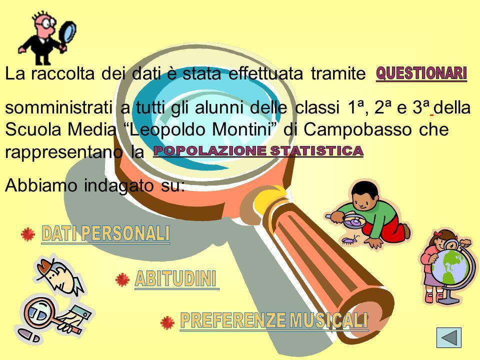 La raccolta dei dati è stata effettuata tramite somministrati a tutti gli alunni delle classi 1ª, 2ª e 3ª della Scuola Media Leopoldo Montini di Campo