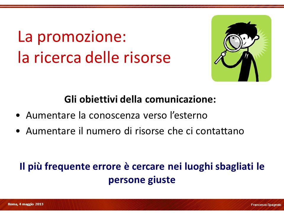 Roma, 4 maggio 2013 La promozione: la ricerca delle risorse Il più frequente errore è cercare nei luoghi sbagliati le persone giuste Gli obiettivi del