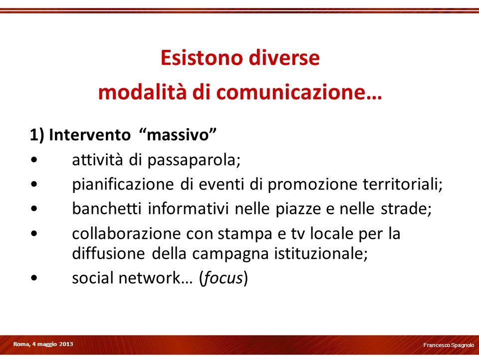 Roma, 4 maggio 2013 Esistono diverse modalità di comunicazione… 1) Intervento massivo attività di passaparola; pianificazione di eventi di promozione