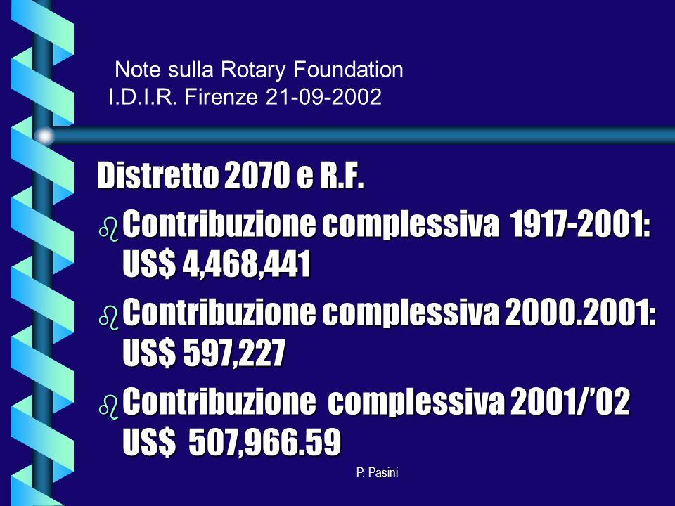 P. Pasini Distretto 2070 e R.F.
