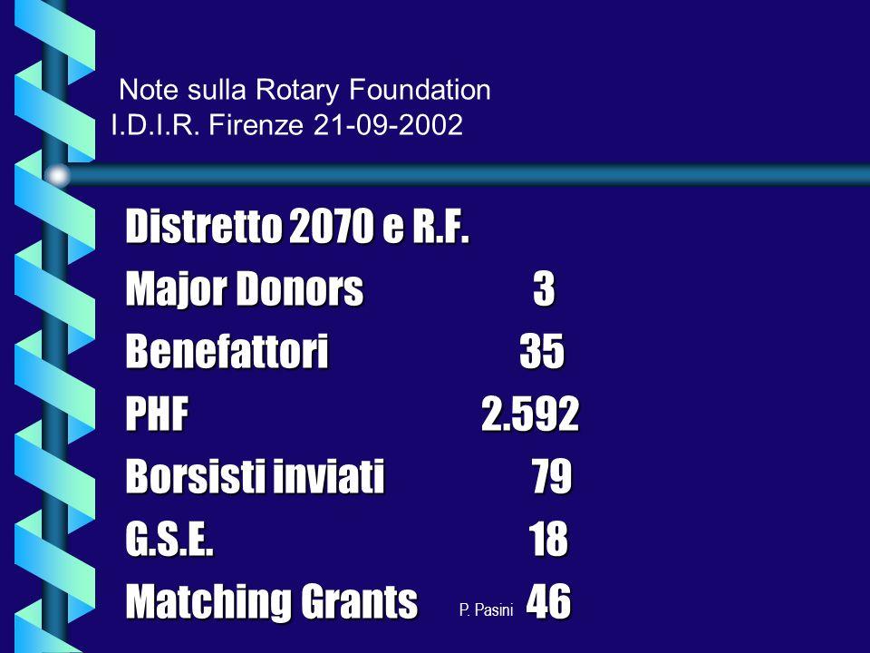 P. Pasini Distretto 2070 e R.F. Major Donors 3 Benefattori 35 PHF 2.592 Borsisti inviati 79 G.S.E.