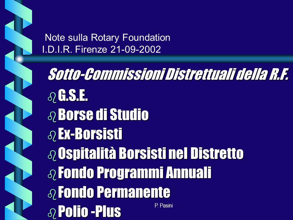 P. Pasini Sotto-Commissioni Distrettuali della R.F.