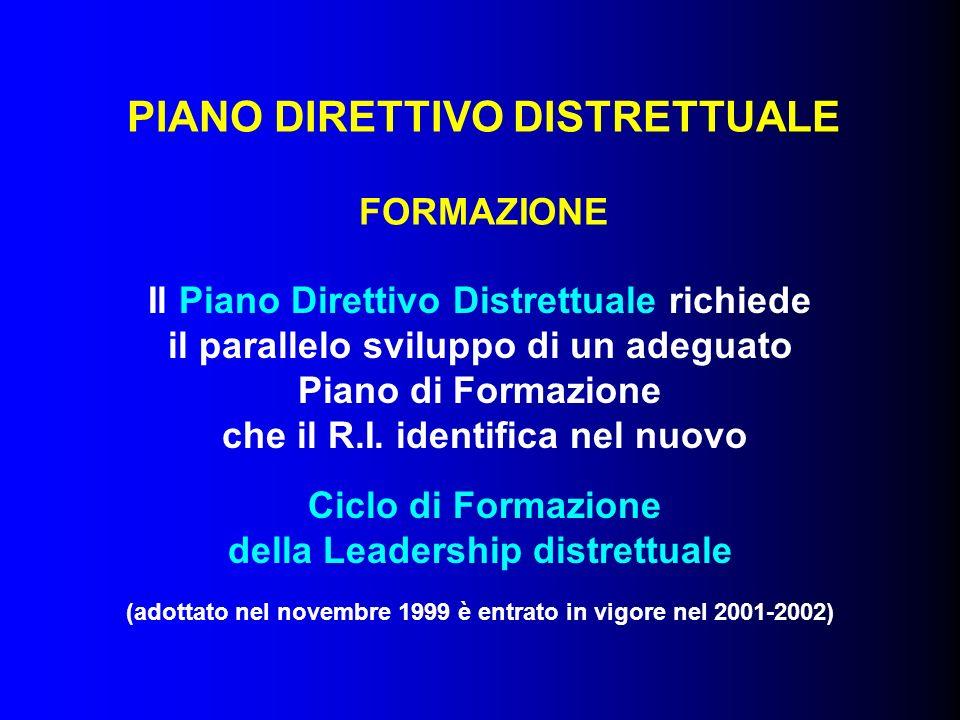 PIANO DIRETTIVO DISTRETTUALE FORMAZIONE Il Piano Direttivo Distrettuale richiede il parallelo sviluppo di un adeguato Piano di Formazione che il R.I.
