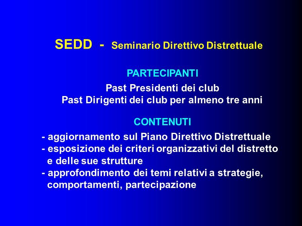 SEDD - Seminario Direttivo Distrettuale PARTECIPANTI Past Presidenti dei club Past Dirigenti dei club per almeno tre anni CONTENUTI - aggiornamento su