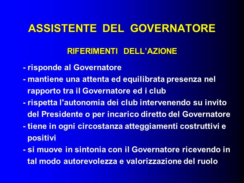 ASSISTENTE DEL GOVERNATORE RIFERIMENTI DELLAZIONE - risponde al Governatore - mantiene una attenta ed equilibrata presenza nel rapporto tra il Governa