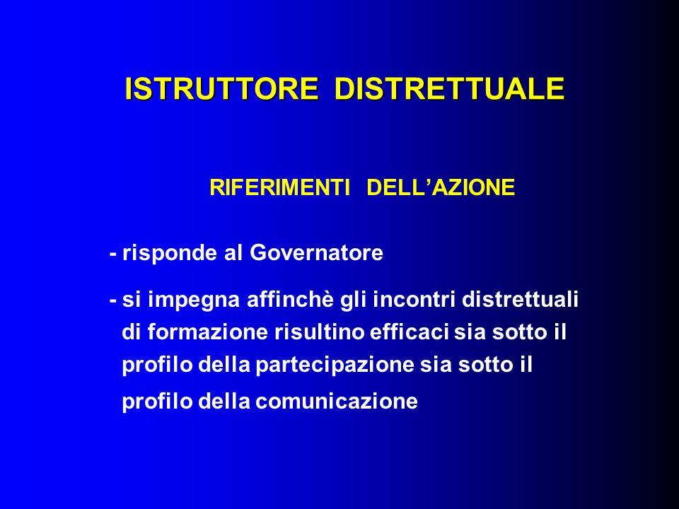 ISTRUTTORE DISTRETTUALE RIFERIMENTI DELLAZIONE - risponde al Governatore - si impegna affinchè gli incontri distrettuali di formazione risultino effic