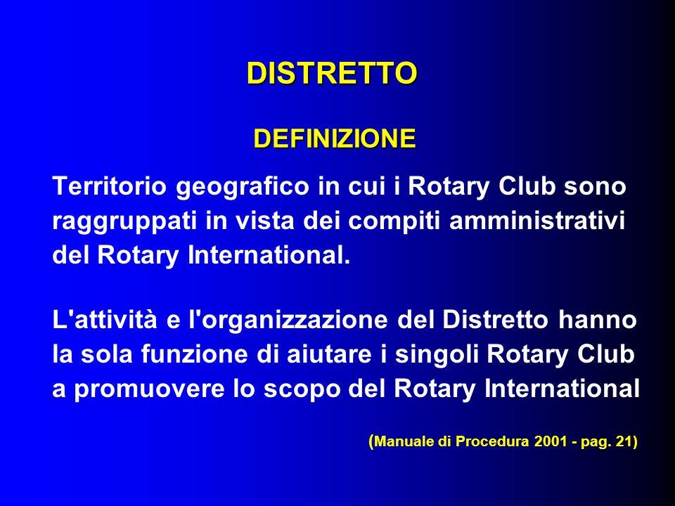 DISTRETTO DEFINIZIONE Territorio geografico in cui i Rotary Club sono raggruppati in vista dei compiti amministrativi del Rotary International.