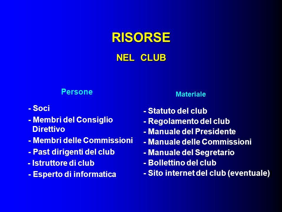 RISORSE NEL CLUB Persone - Soci - Membri del Consiglio Direttivo - Membri delle Commissioni - Past dirigenti del club - Istruttore di club - Esperto d