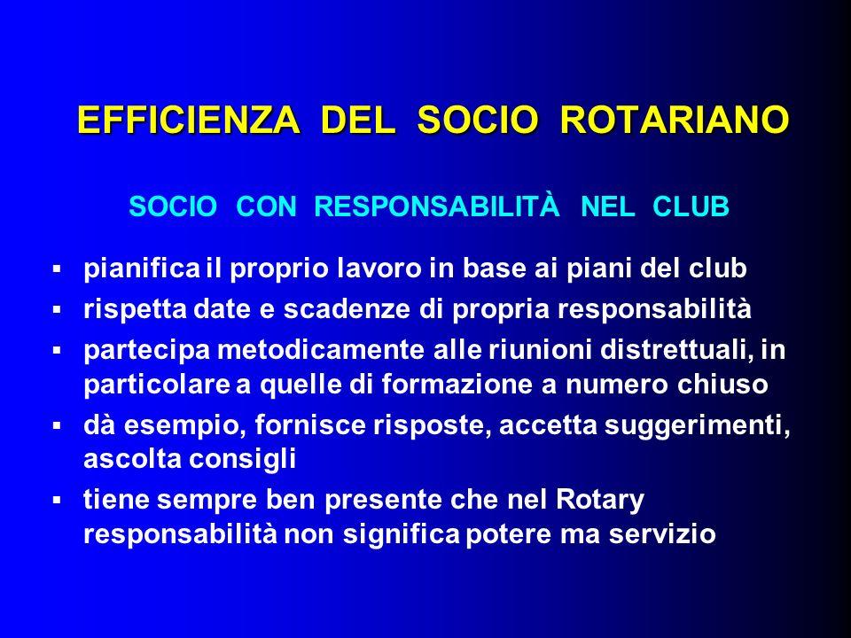 EFFICIENZA DEL SOCIO ROTARIANO SOCIO CON RESPONSABILITÀ NEL CLUB pianifica il proprio lavoro in base ai piani del club rispetta date e scadenze di pro