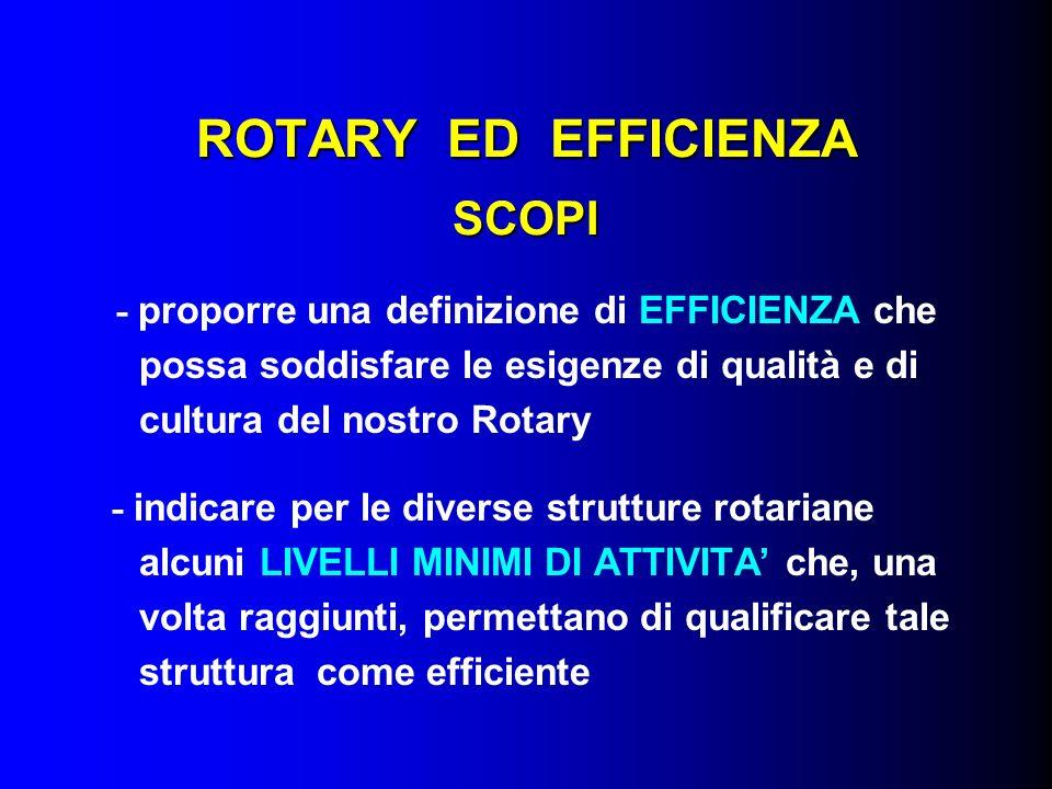 ROTARY ED EFFICIENZA SCOPI - proporre una definizione di EFFICIENZA che possa soddisfare le esigenze di qualità e di cultura del nostro Rotary - indic