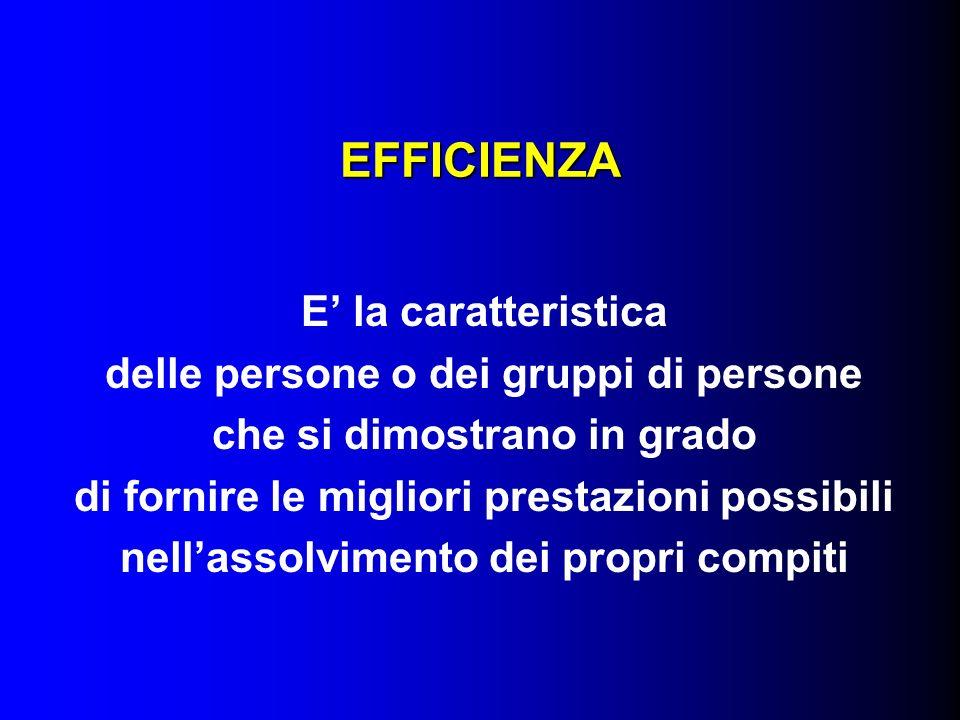 EFFICIENZA E la caratteristica delle persone o dei gruppi di persone che si dimostrano in grado di fornire le migliori prestazioni possibili nellassol