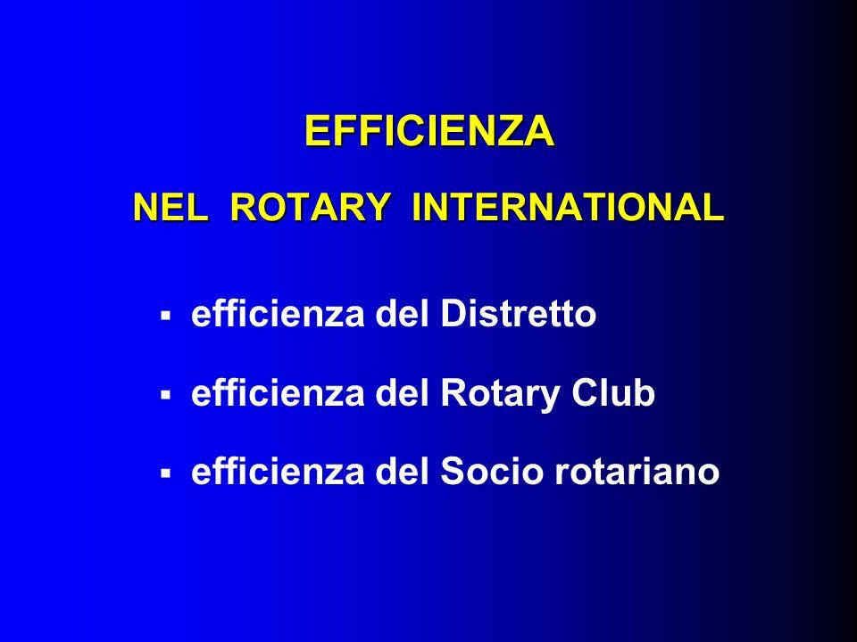EFFICIENZA NEL ROTARY INTERNATIONAL efficienza del Distretto efficienza del Rotary Club efficienza del Socio rotariano