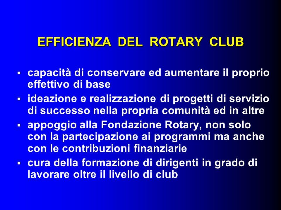 EFFICIENZA DEL ROTARY CLUB capacità di conservare ed aumentare il proprio effettivo di base ideazione e realizzazione di progetti di servizio di succe