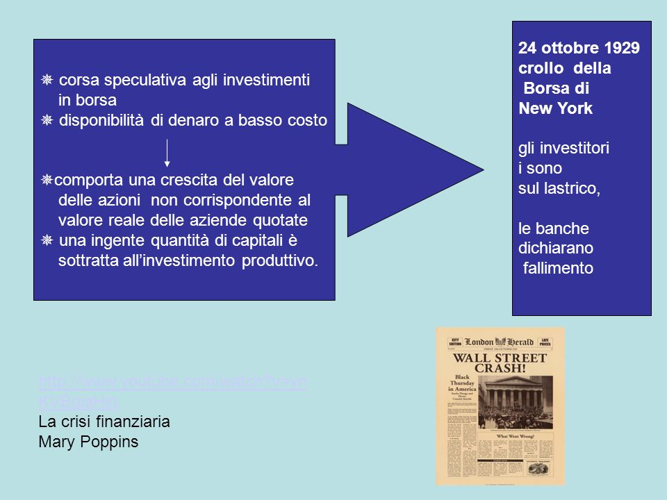 corsa speculativa agli investimenti in borsa disponibilità di denaro a basso costo comporta una crescita del valore delle azioni non corrispondente al valore reale delle aziende quotate una ingente quantità di capitali è sottratta allinvestimento produttivo.