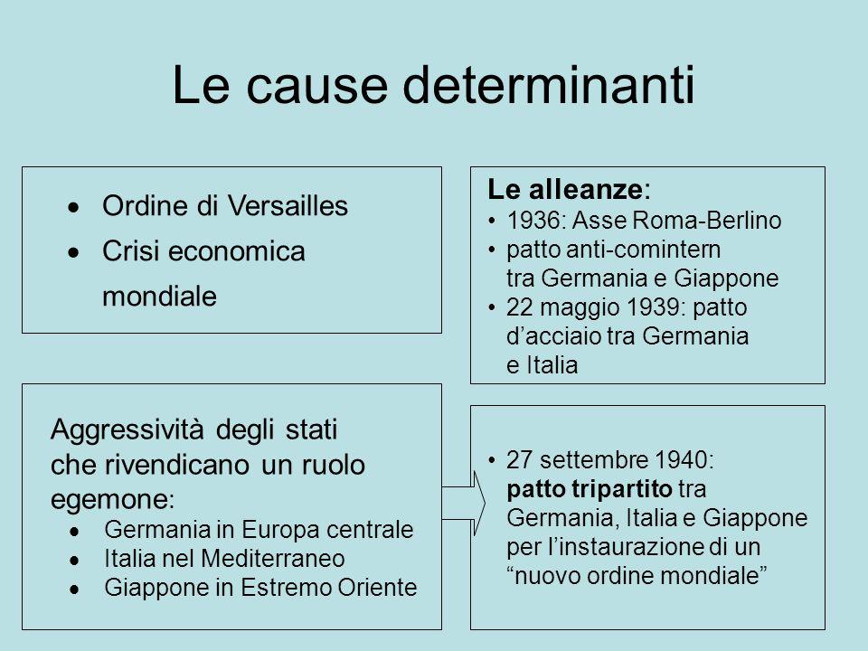Le cause determinanti Ordine di Versailles Crisi economica mondiale Le alleanze: 1936: Asse Roma-Berlino patto anti-comintern tra Germania e Giappone