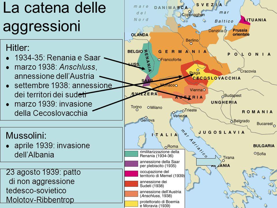 La catena delle aggressioni Hitler: 1934-35: Renania e Saar marzo 1938: Anschluss, annessione dellAustria settembre 1938: annessione dei territori dei
