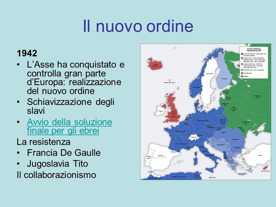 Il nuovo ordine 1942 LAsse ha conquistato e controlla gran parte dEuropa: realizzazione del nuovo ordine Schiavizzazione degli slavi Avvio della soluz