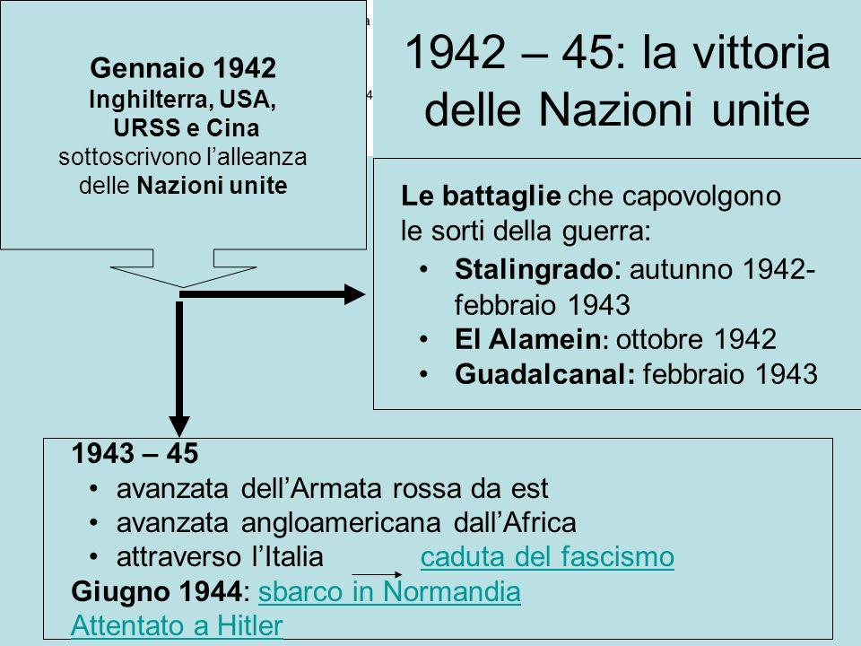 Lingresso in guerra degli USA Ruolo degli USA e del Giappone 1941 Legge affitti e prestiti di Roosevelt obiettivo di sostenere le potenze democratiche contro laffermazione dei totalitarismi e sostenere lo sviluppo di un mercato capitalistico in Europa.