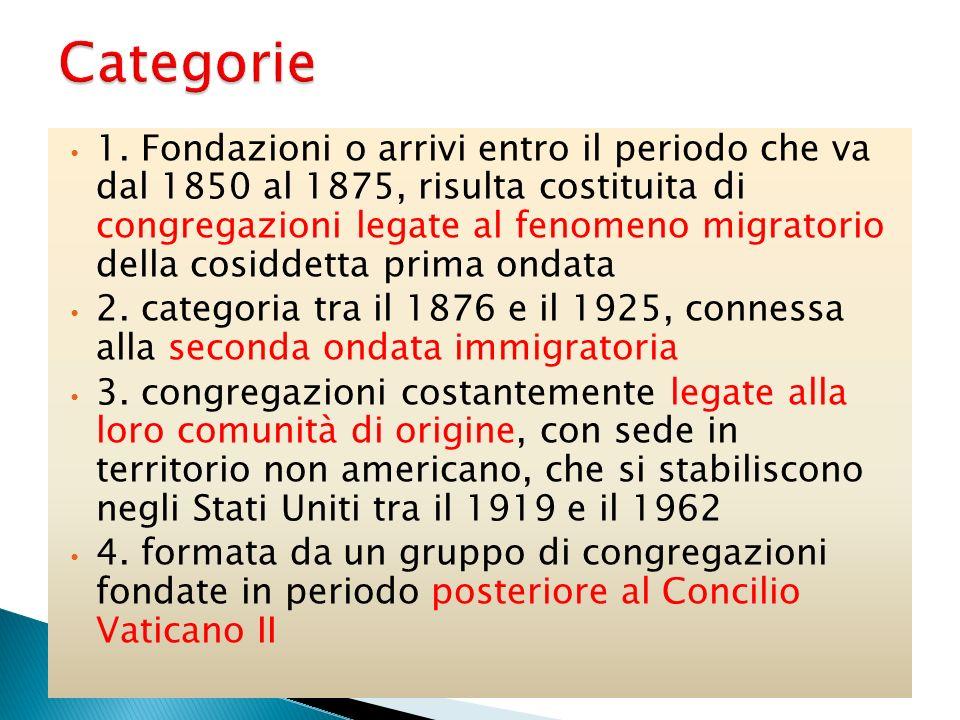 1. Fondazioni o arrivi entro il periodo che va dal 1850 al 1875, risulta costituita di congregazioni legate al fenomeno migratorio della cosiddetta pr