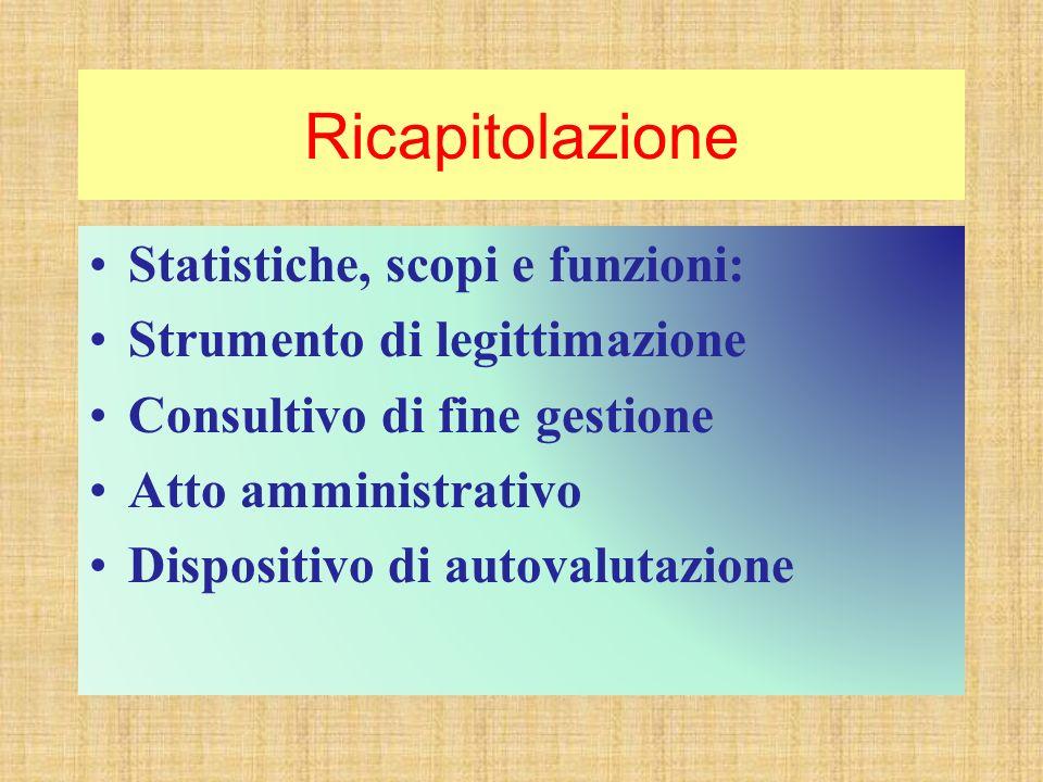 Ricapitolazione Statistiche, scopi e funzioni: Strumento di legittimazione Consultivo di fine gestione Atto amministrativo Dispositivo di autovalutazi