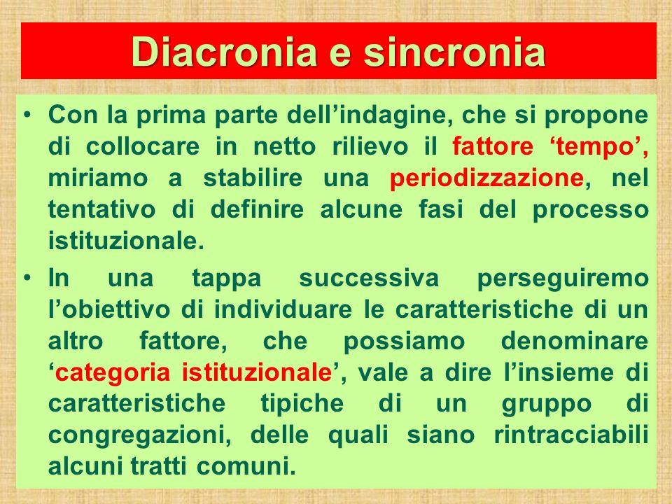 Diacronia e sincronia Con la prima parte dellindagine, che si propone di collocare in netto rilievo il fattore tempo, miriamo a stabilire una periodizzazione, nel tentativo di definire alcune fasi del processo istituzionale.