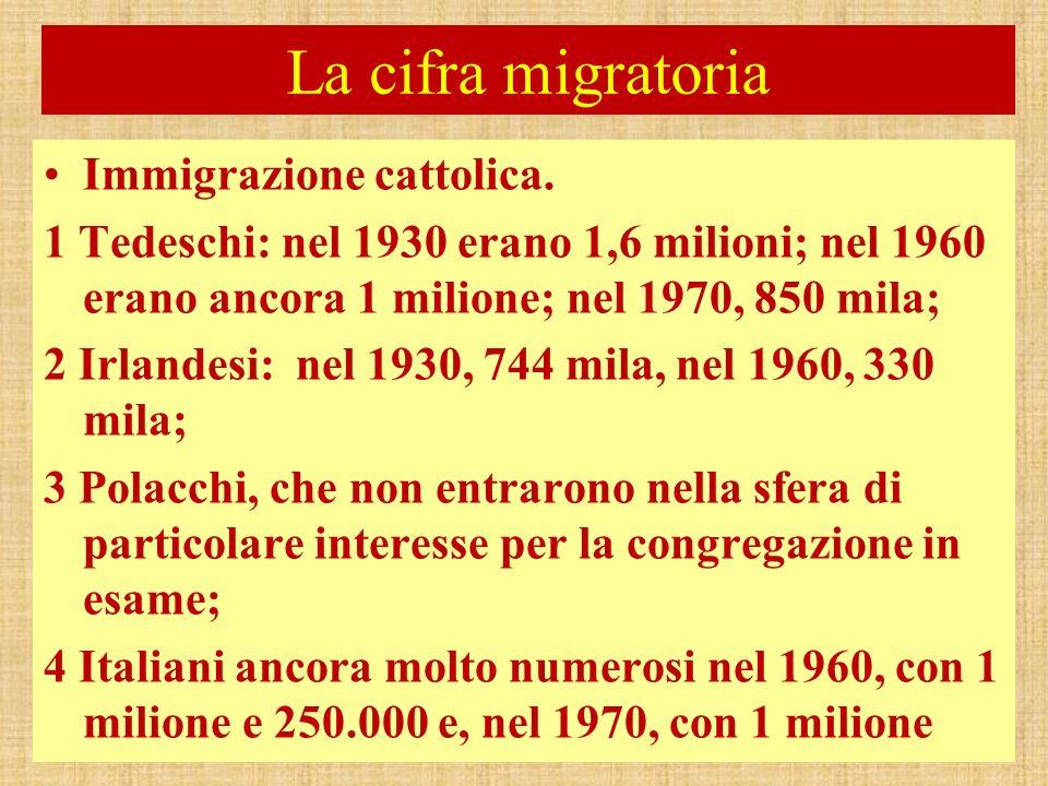 La cifra migratoria Immigrazione cattolica. 1 Tedeschi: nel 1930 erano 1,6 milioni; nel 1960 erano ancora 1 milione; nel 1970, 850 mila; 2 Irlandesi: