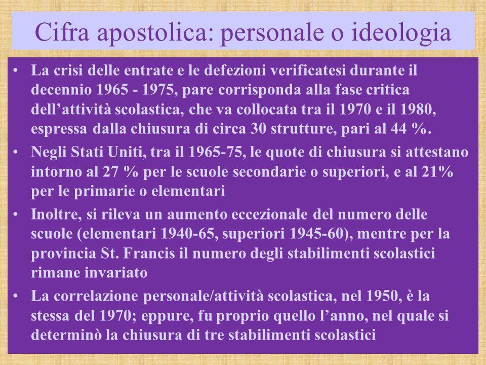 Cifra apostolica: personale o ideologia La crisi delle entrate e le defezioni verificatesi durante il decennio 1965 - 1975, pare corrisponda alla fase