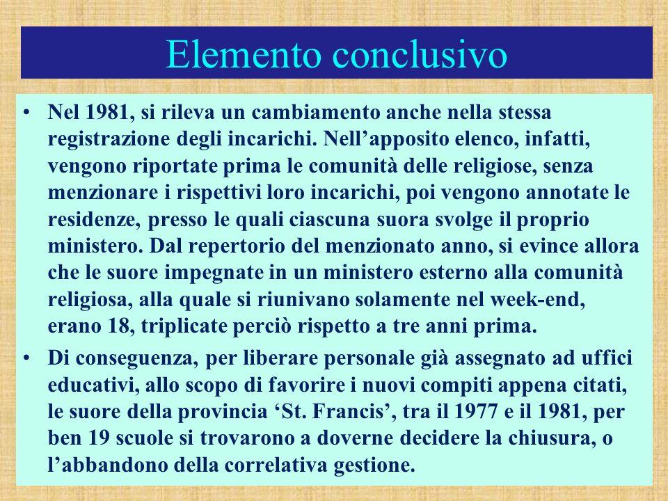Elemento conclusivo Nel 1981, si rileva un cambiamento anche nella stessa registrazione degli incarichi. Nellapposito elenco, infatti, vengono riporta