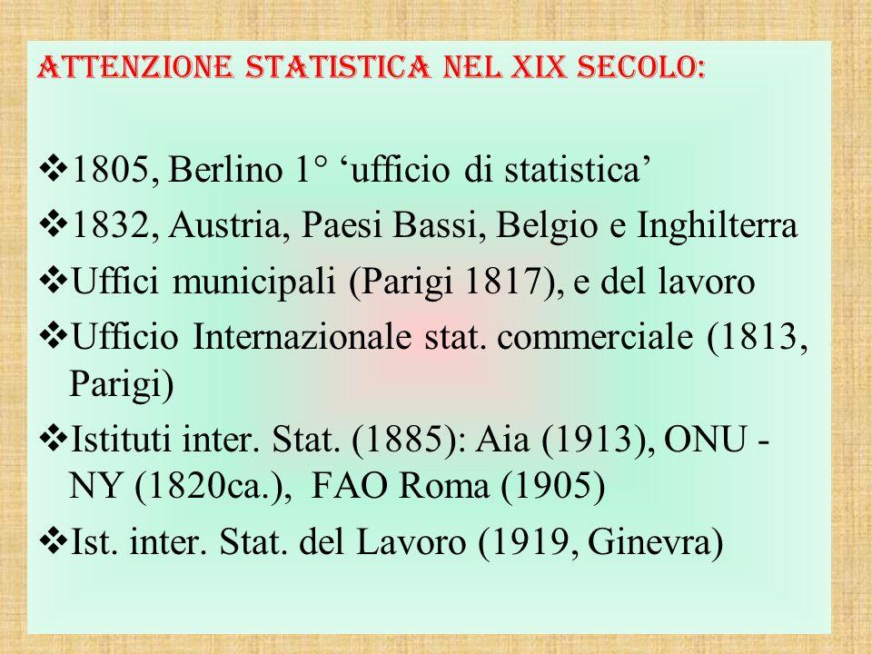 Attenzione statistica nel XIX secolo: 1805, Berlino 1° ufficio di statistica 1832, Austria, Paesi Bassi, Belgio e Inghilterra Uffici municipali (Parigi 1817), e del lavoro Ufficio Internazionale stat.