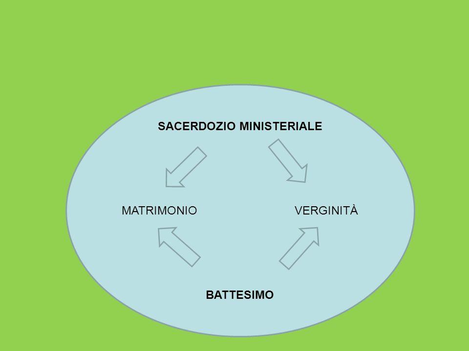 SACERDOZIO MINISTERIALE MATRIMONIO VERGINITÀ BATTESIMO