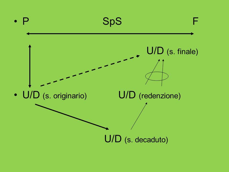P SpS F U/D (s. finale) U/D (s. originario) U/D (redenzione) U/D (s. decaduto)