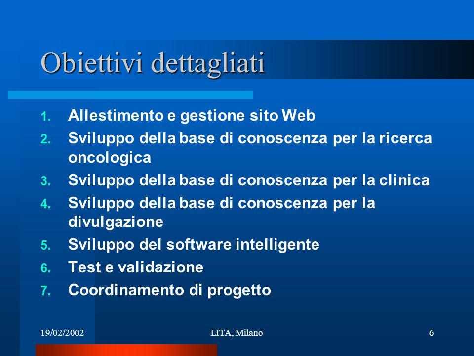 19/02/2002LITA, Milano6 Obiettivi dettagliati 1. Allestimento e gestione sito Web 2.