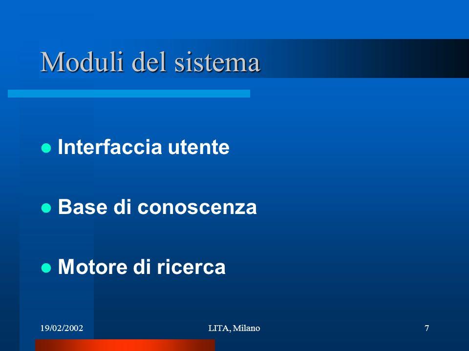 19/02/2002LITA, Milano7 Moduli del sistema Interfaccia utente Base di conoscenza Motore di ricerca