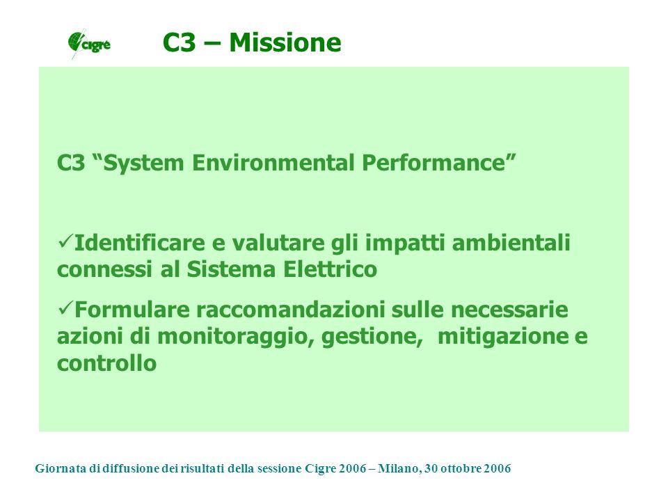 C3 – Missione C3 System Environmental Performance Identificare e valutare gli impatti ambientali connessi al Sistema Elettrico Formulare raccomandazioni sulle necessarie azioni di monitoraggio, gestione, mitigazione e controllo