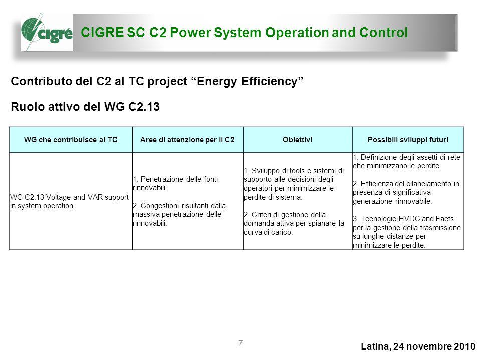CIGRE SC C2 Power System Operation and Control 7 Contributo del C2 al TC project Energy Efficiency Ruolo attivo del WG C2.13 WG che contribuisce al TC