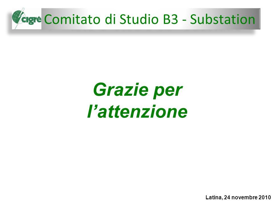 Latina, 24 novembre 2010 Grazie per lattenzione Comitato di Studio B3 - Substation