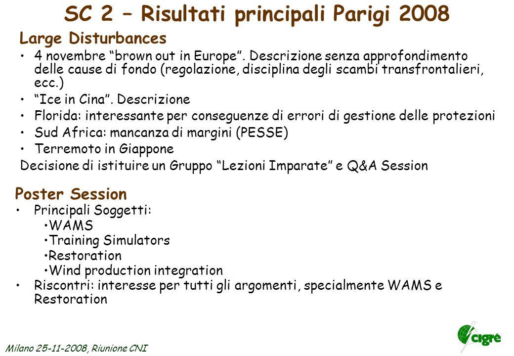 Milano 25-11-2008, Riunione CNI Scopo Controllo, regolazione F/P – V/Q, Montoraggio.
