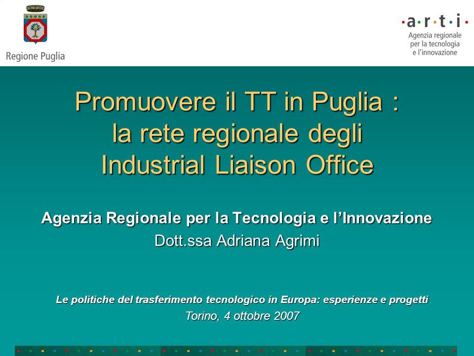 Il ruolo dellILO Liaison office Network virtuale Distretto tecnologico Centro di competenza Incubatori