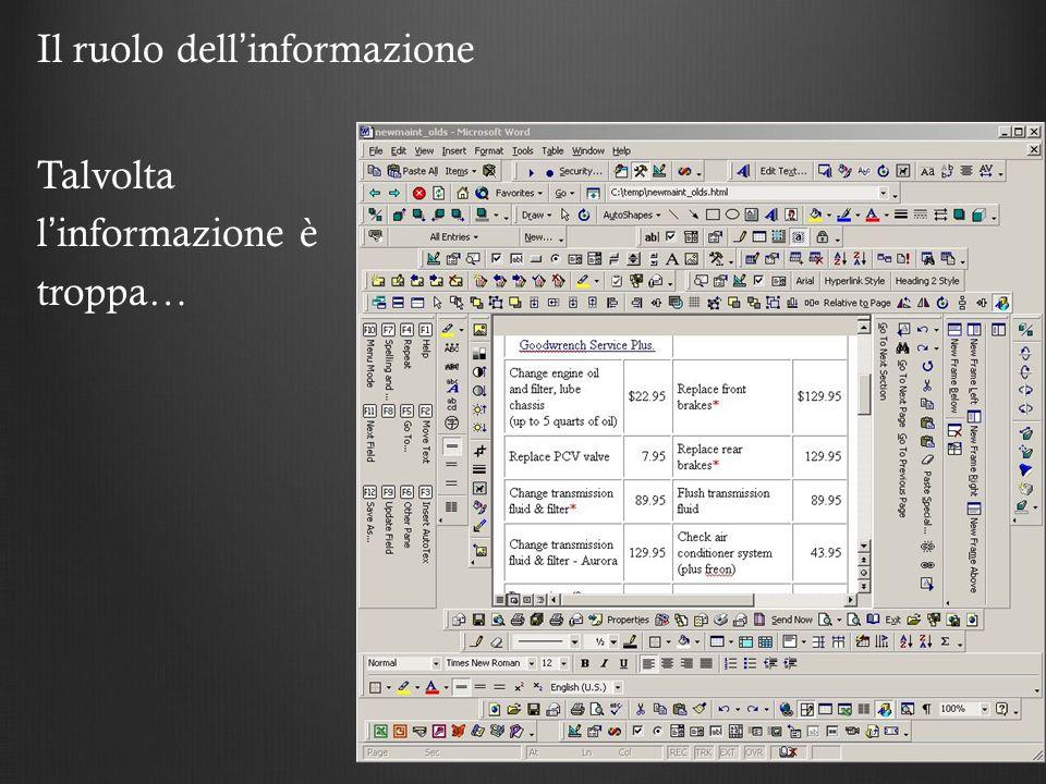 11 Il ruolo dell informazione Talvolta l informazione è troppa…