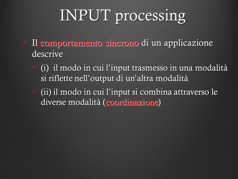 INPUT processing Il comportamento sincrono di un applicazione descriveIl comportamento sincrono di un applicazione descrive (i) il modo in cui linput