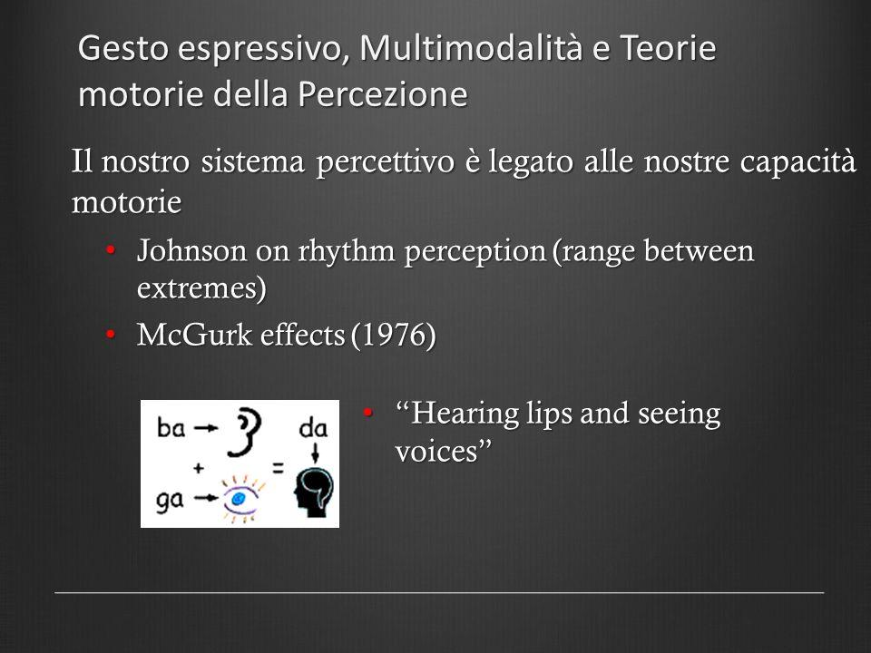 Gesto espressivo, Multimodalità e Teorie motorie della Percezione Il nostro sistema percettivo è legato alle nostre capacità motorie Johnson on rhythm