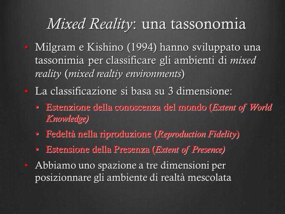 Mixed Reality : una tassonomia Milgram e Kishino (1994) hanno sviluppato una tassonimia per classificare gli ambienti di mixed reality ( mixed realtiy