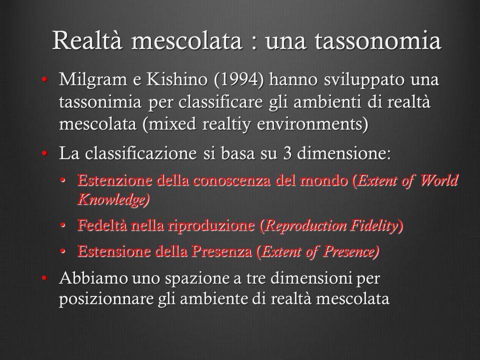 Realtà mescolata : una tassonomia Milgram e Kishino (1994) hanno sviluppato una tassonimia per classificare gli ambienti di realtà mescolata (mixed re