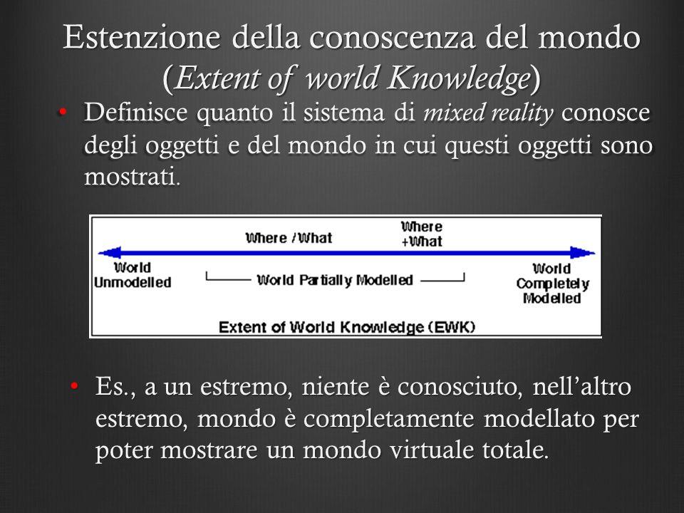 Estenzione della conoscenza del mondo ( Extent of world Knowledge ) Definisce quanto il sistema di mixed reality conosce degli oggetti e del mondo in