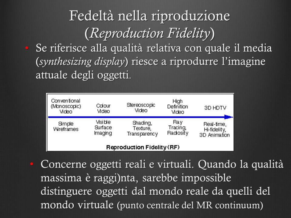 Fedeltà nella riproduzione ( Reproduction Fidelity ) Se riferisce alla qualità relativa con quale il media ( synthesizing display ) riesce a riprodurr