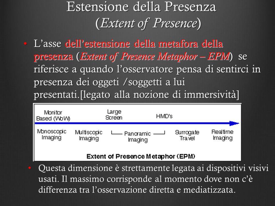 Estensione della Presenza ( Extent of Presence ) Lasse dellestensione della metafora della presenza ( Extent of Presence Metaphor – EPM ) se riferisce